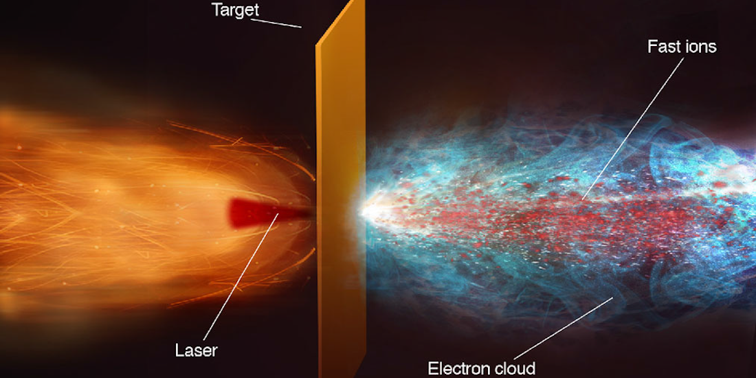 Laser-driven ion acceleration